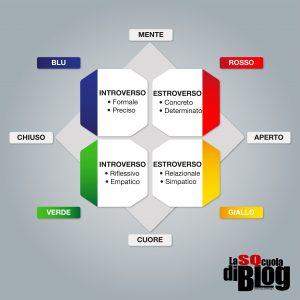 categorie-potenziali-clienti